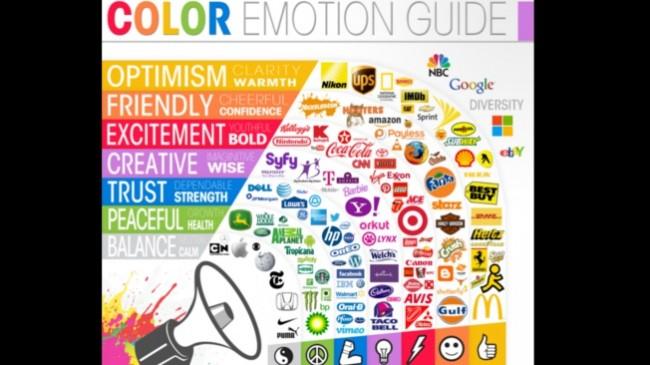 O significado das cores para as marcas