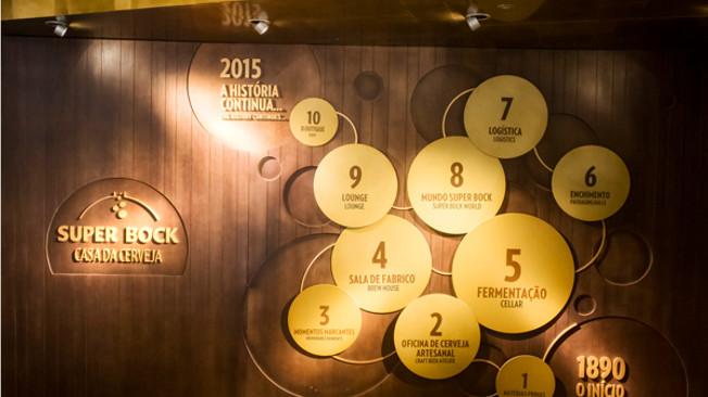 Super Bock abre as portas da Casa da Cerveja