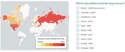 ranking_horas_trabalho